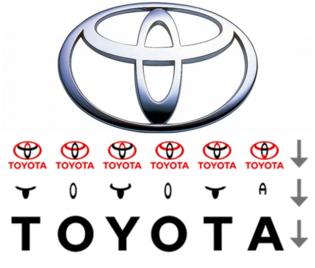 Toyotal Logo Definition