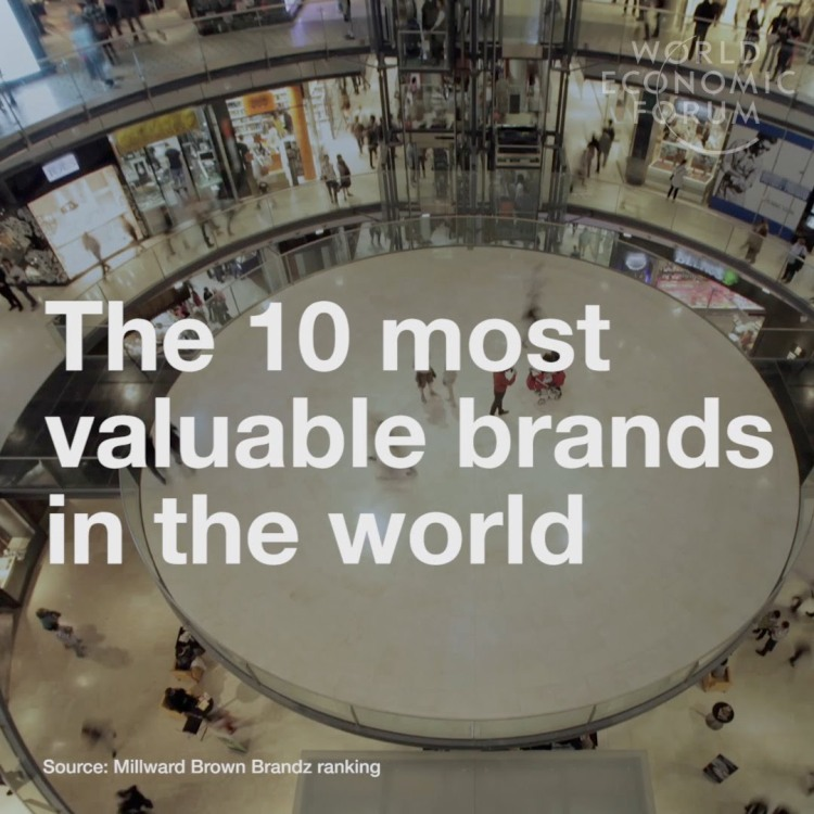 10 valuable brands